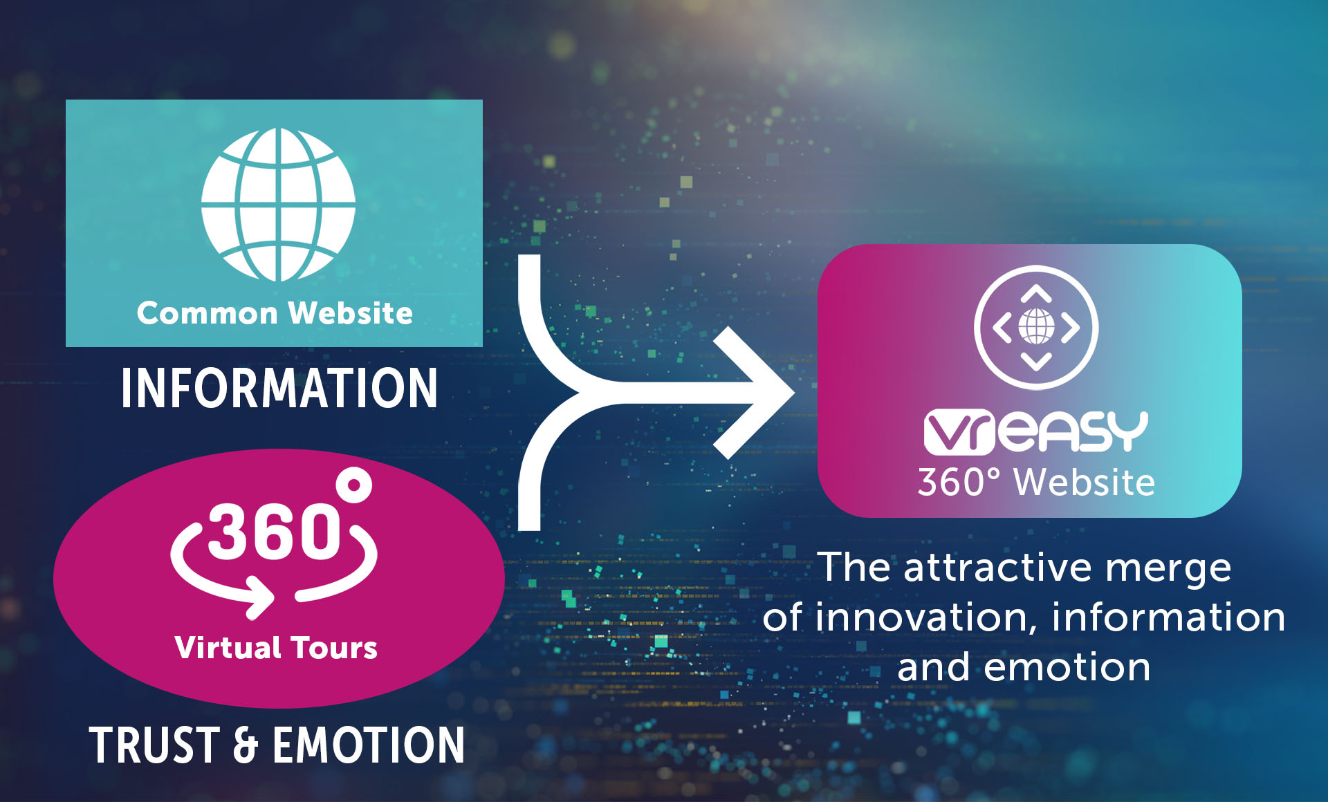 360-websites-from-vr-easy-merge-of-common-website-with-virtual-tours